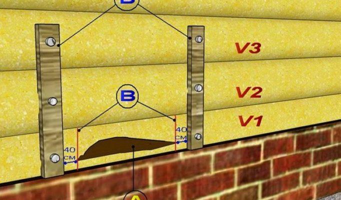 instrukcija-po-zamene-nizhnih-vencov-derevjannyh-domov-a27eb9f