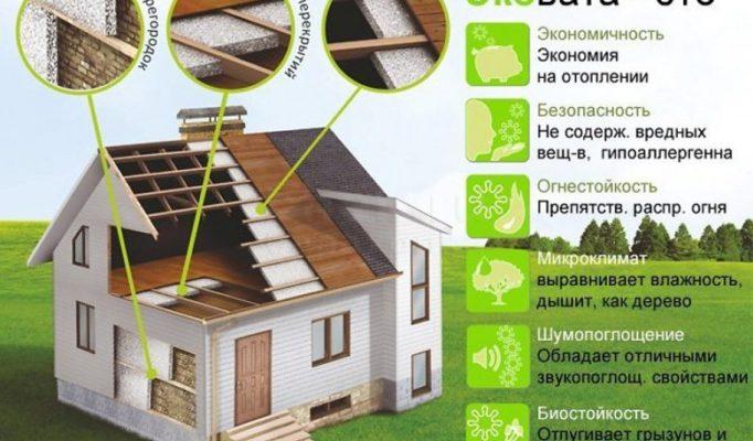 uteplenie-sten-i-polov-doma-ekovatoj-ef3b421