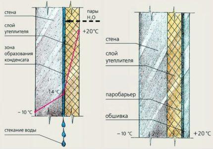 utepljaem-steny-s-vnutrennej-storony-pri-pomoshhi-penopleksa-4acb4d5